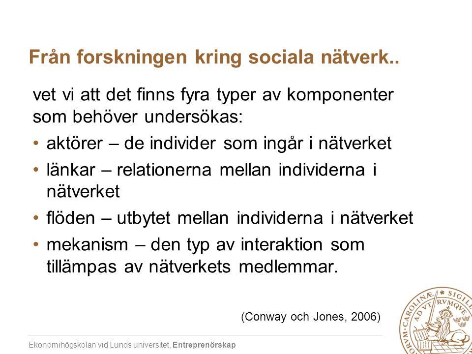 Från forskningen kring sociala nätverk..