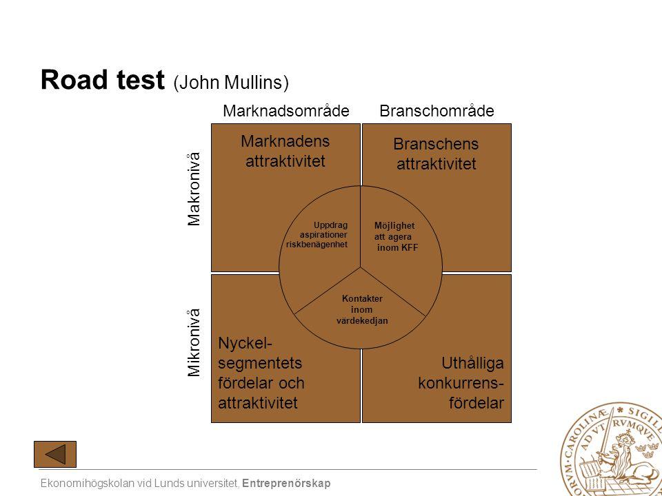 Road test (John Mullins)