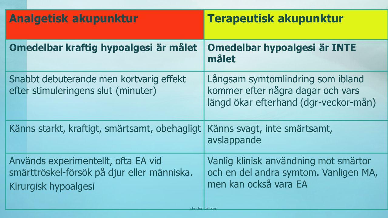 Analgetisk akupunktur Terapeutisk akupunktur