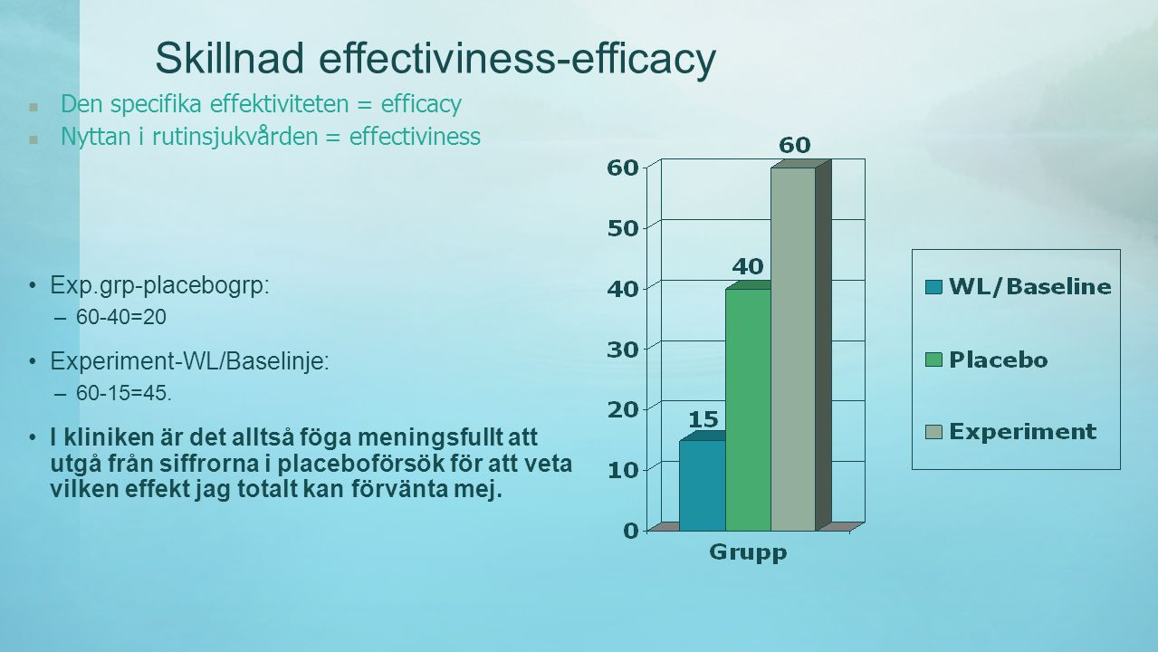 Skillnad effectiviness-efficacy