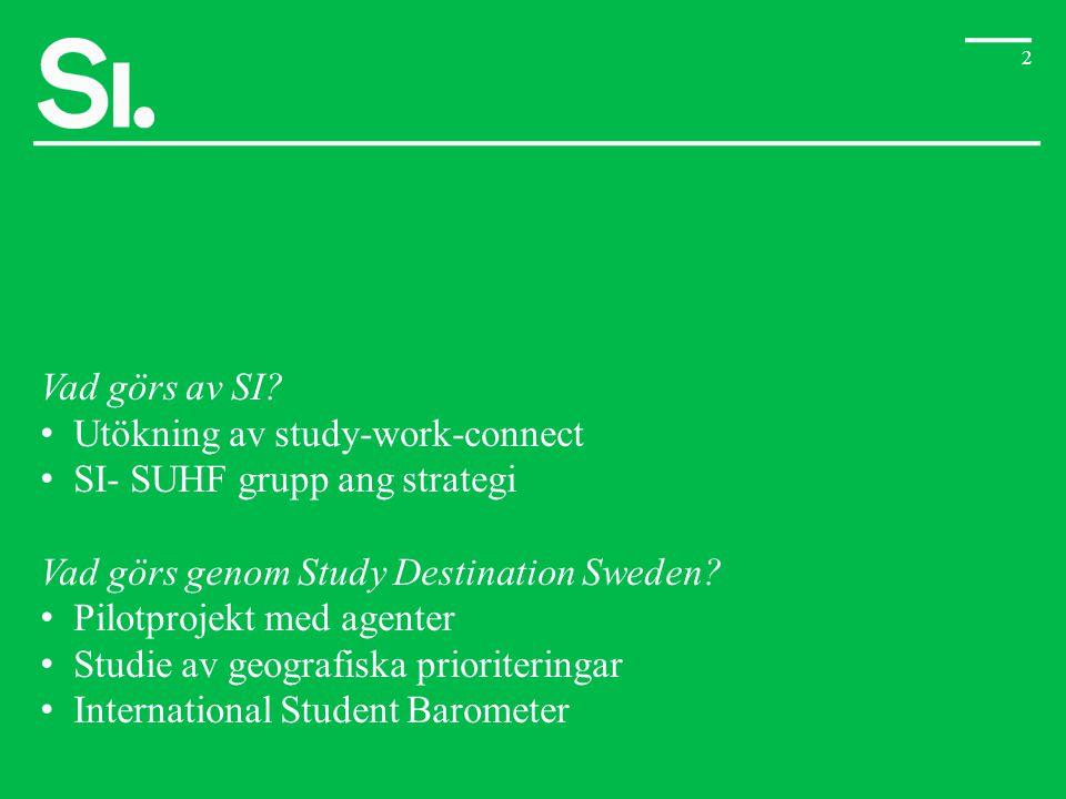 Vad görs av SI Utökning av study-work-connect. SI- SUHF grupp ang strategi. Vad görs genom Study Destination Sweden
