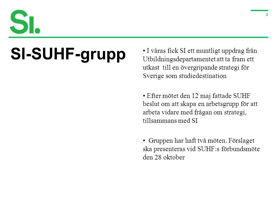 SI-SUHF-grupp