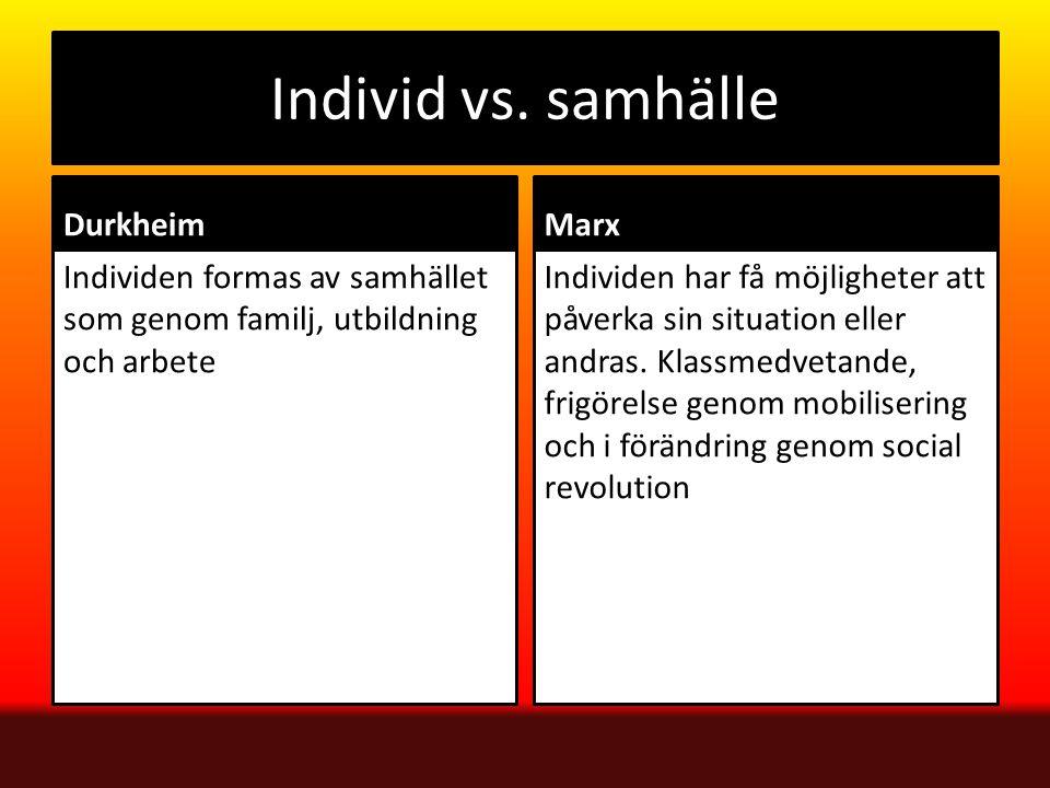 Individ vs. samhälle Durkheim Marx