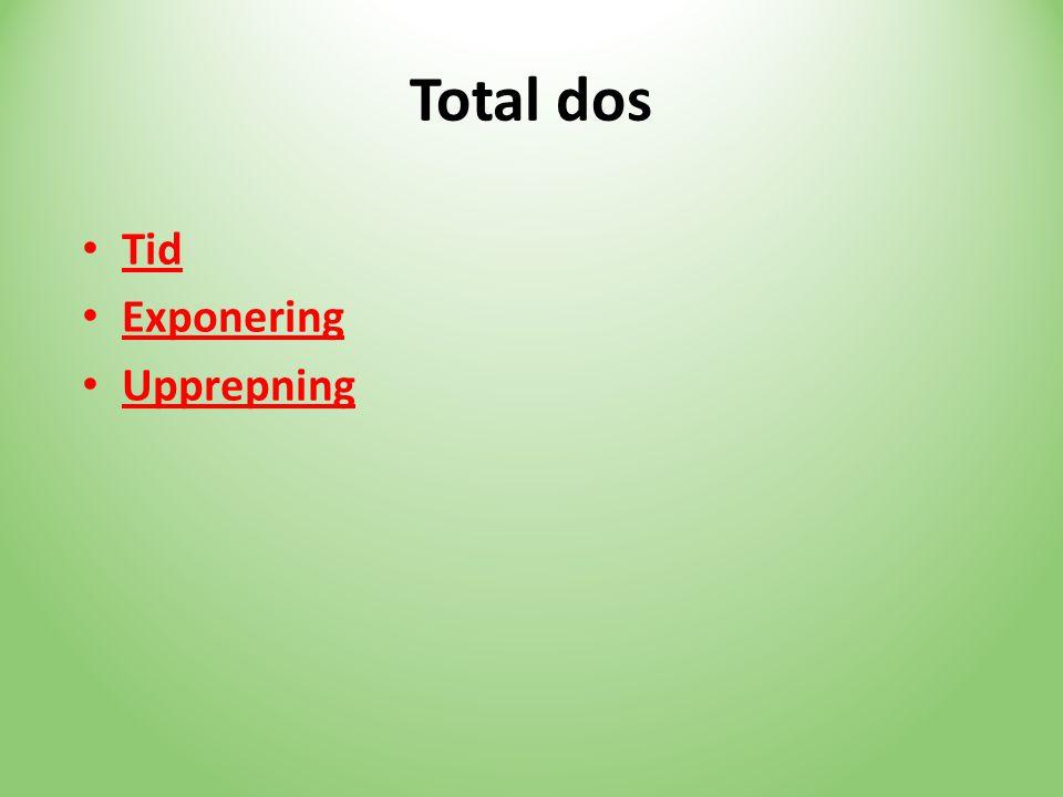 Total dos Tid Exponering Upprepning