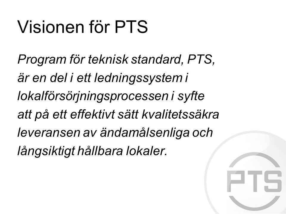 Visionen för PTS