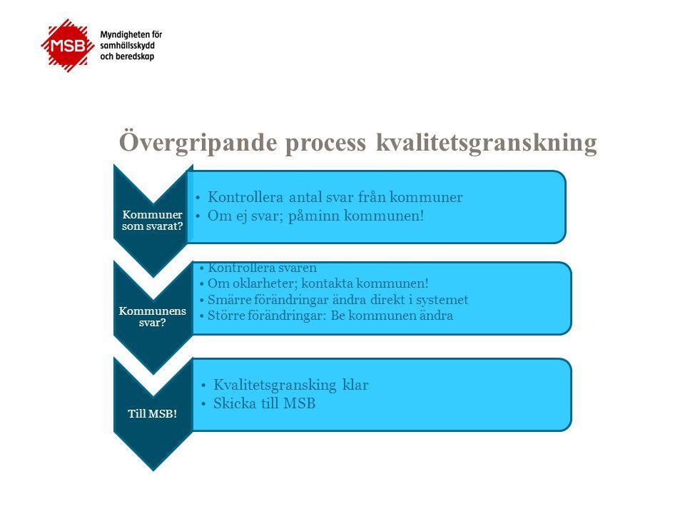 Övergripande process kvalitetsgranskning