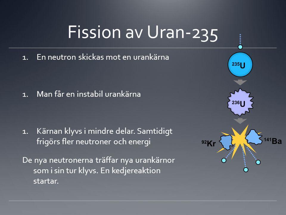 Fission av Uran-235 En neutron skickas mot en urankärna