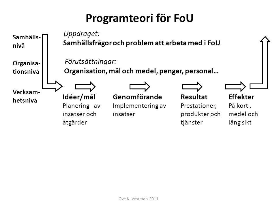 Programteori för FoU Förutsättningar: Uppdraget: