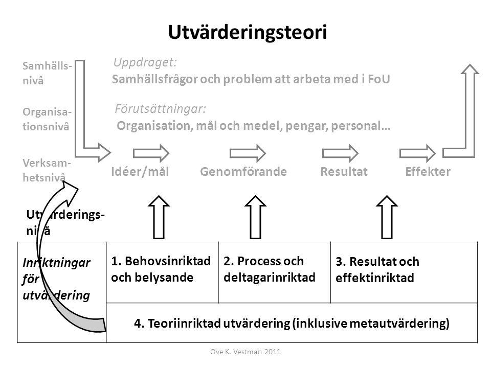 4. Teoriinriktad utvärdering (inklusive metautvärdering)