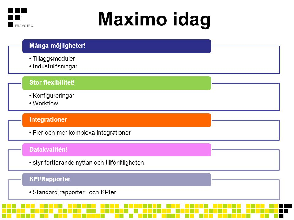Maximo idag Tilläggsmoduler Industrilösningar Många möjligheter!