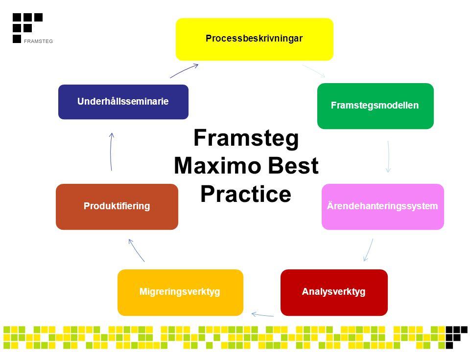 Framsteg Maximo Best Practice