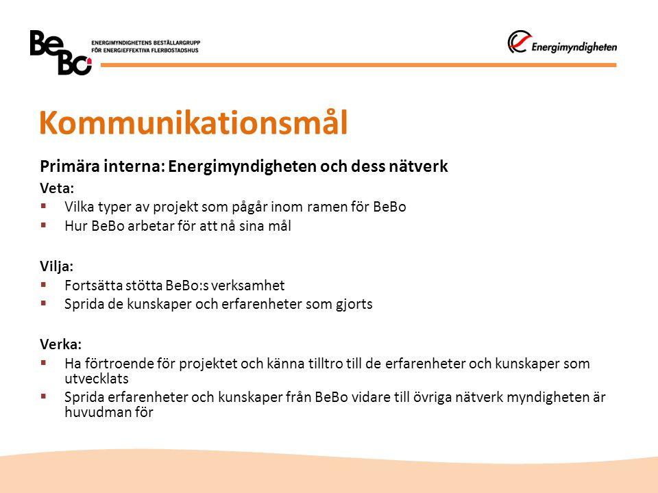 Kommunikationsmål Primära interna: Energimyndigheten och dess nätverk