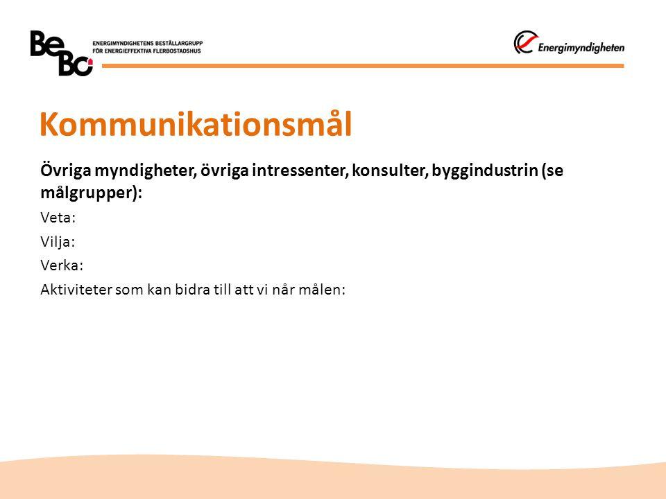 Kommunikationsmål Övriga myndigheter, övriga intressenter, konsulter, byggindustrin (se målgrupper):