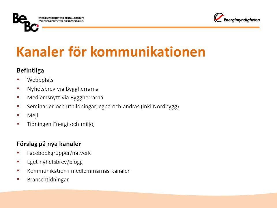 Kanaler för kommunikationen
