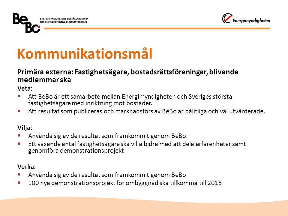 Kommunikationsmål Primära externa: Fastighetsägare, bostadsrättsföreningar, blivande medlemmar ska.