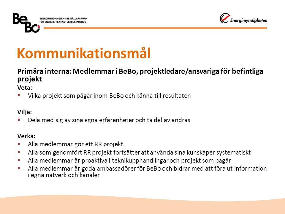 Kommunikationsmål Primära interna: Medlemmar i BeBo, projektledare/ansvariga för befintliga projekt.