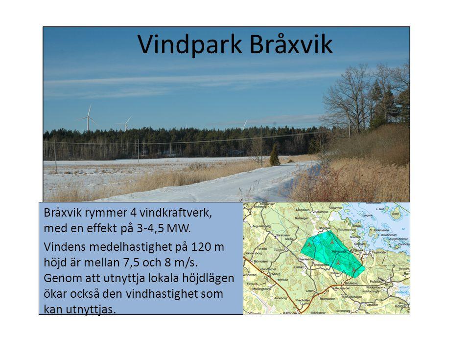 Vindpark Bråxvik