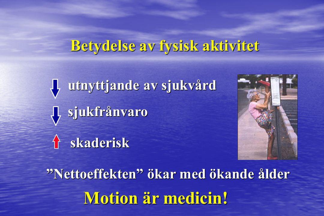 Motion är medicin! Betydelse av fysisk aktivitet