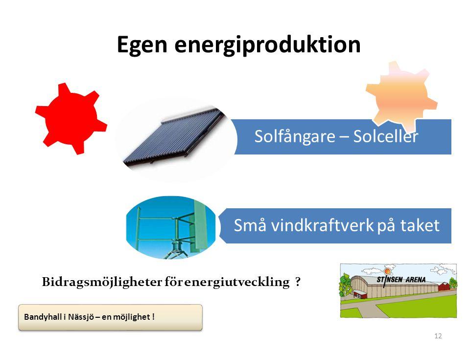 Egen energiproduktion