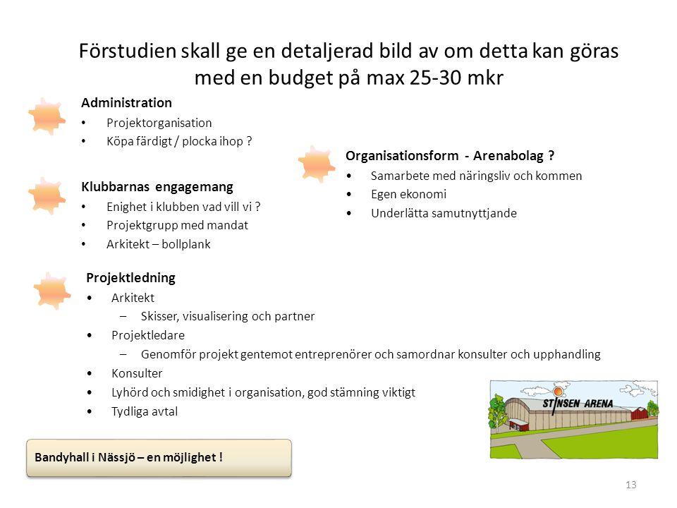 Förstudien skall ge en detaljerad bild av om detta kan göras med en budget på max 25-30 mkr