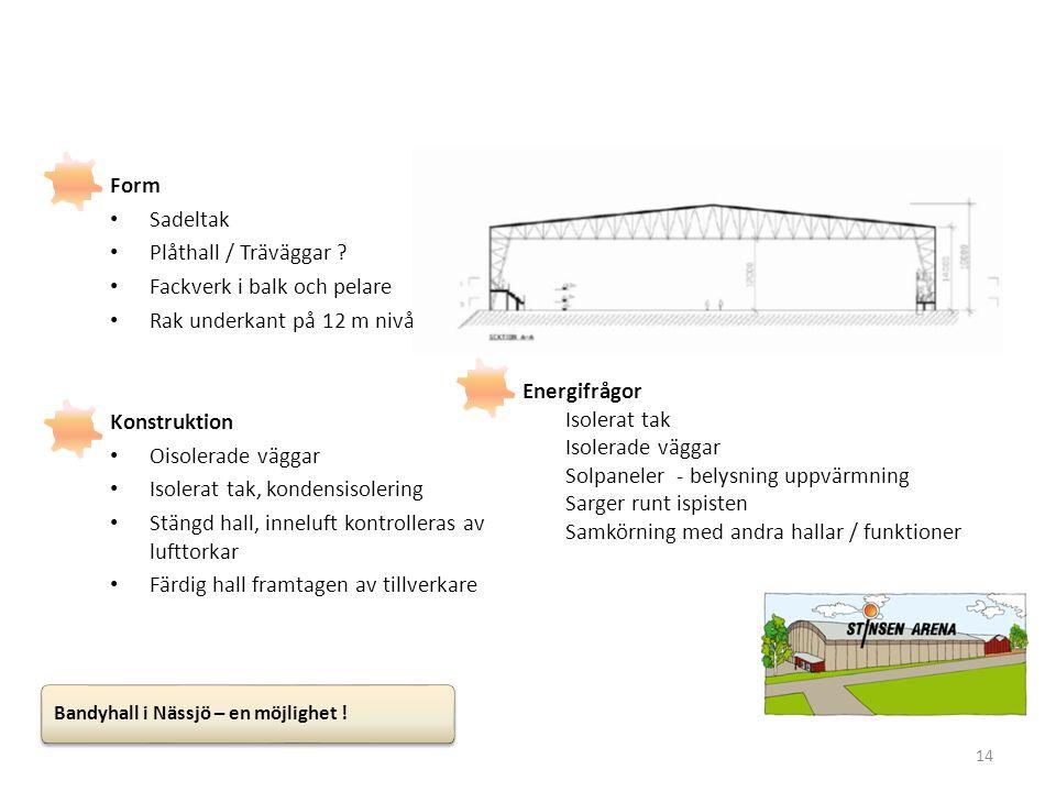 Fackverk i balk och pelare Rak underkant på 12 m nivå