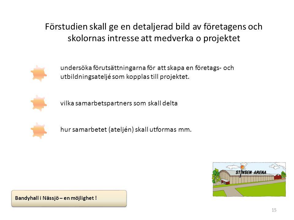 Förstudien skall ge en detaljerad bild av företagens och skolornas intresse att medverka o projektet