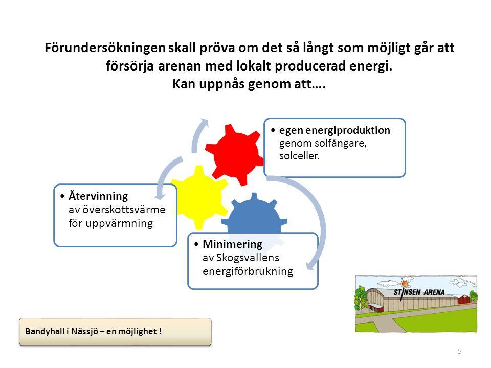 Förundersökningen skall pröva om det så långt som möjligt går att försörja arenan med lokalt producerad energi. Kan uppnås genom att….