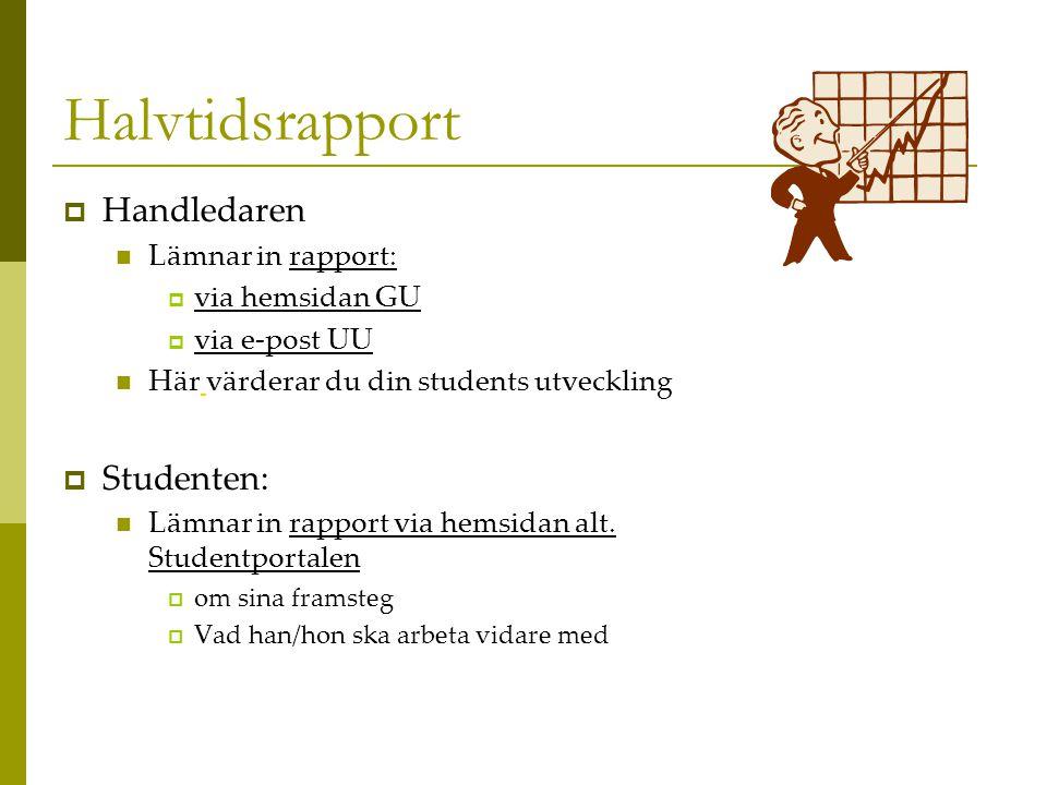 Halvtidsrapport Handledaren Studenten: Lämnar in rapport: