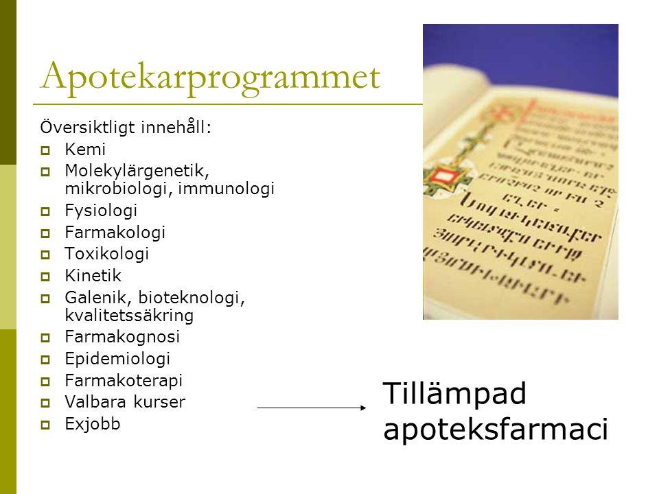 Apotekarprogrammet Tillämpad apoteksfarmaci Översiktligt innehåll: