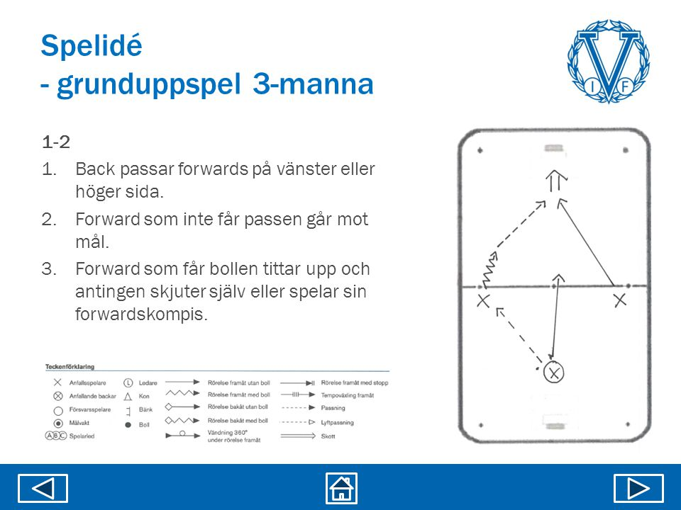 Spelidé - grunduppspel 3-manna