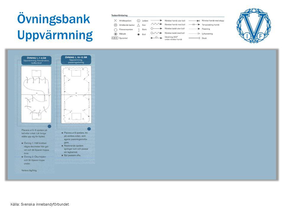 Övningsbank Uppvärmning