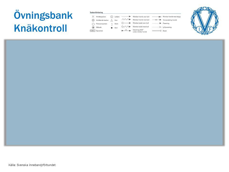 Övningsbank Knäkontroll
