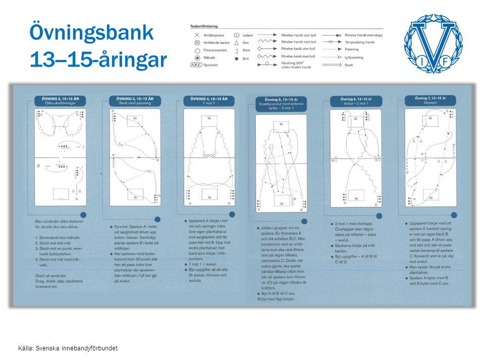 Övningsbank 13--15-åringar