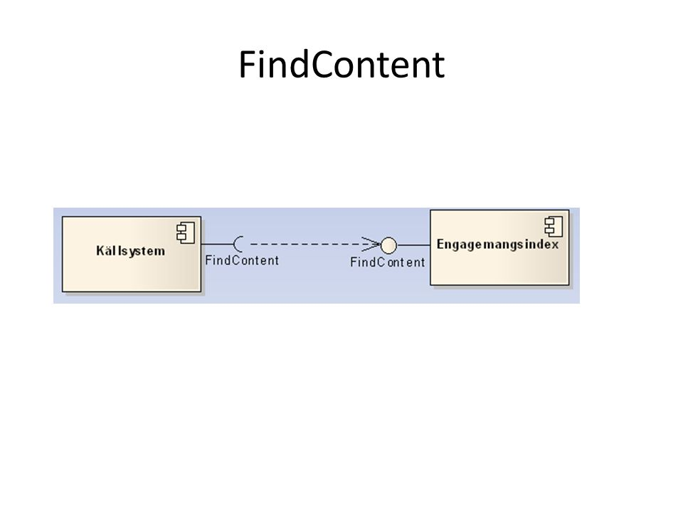 FindContent