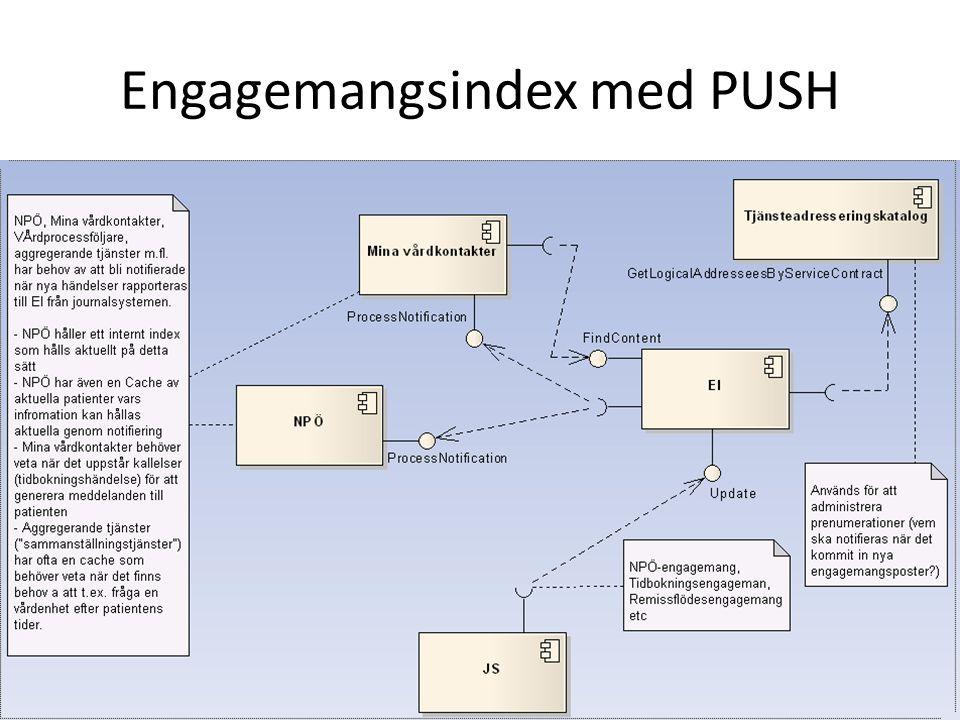 Engagemangsindex med PUSH