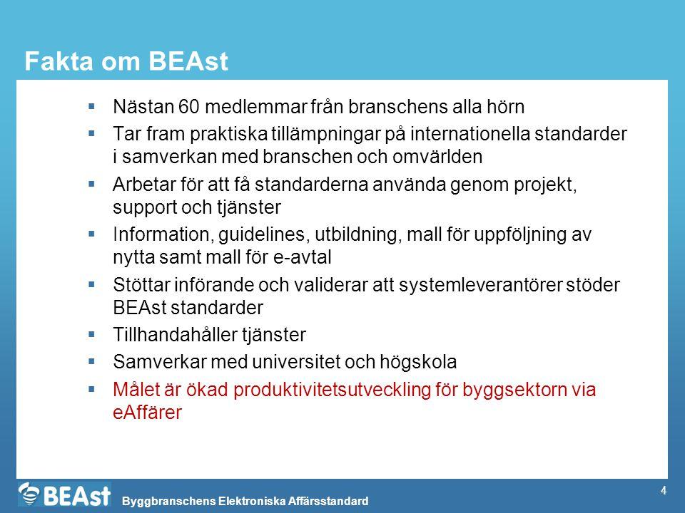 Fakta om BEAst Nästan 60 medlemmar från branschens alla hörn