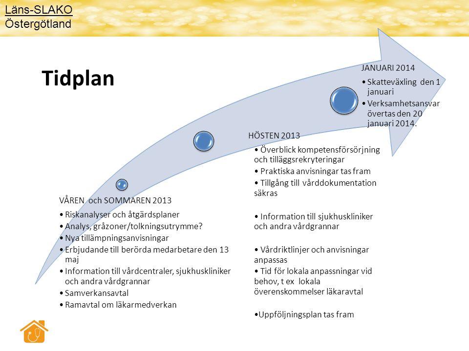 Tidplan Läns-SLAKO Östergötland VÅREN och SOMMAREN 2013