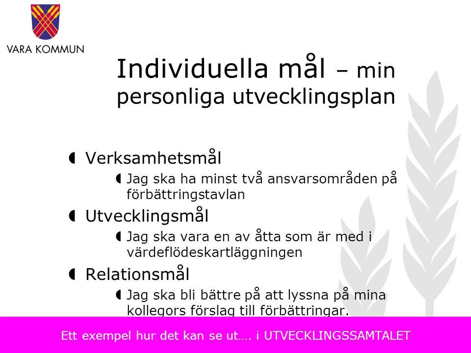 Individuella mål – min personliga utvecklingsplan