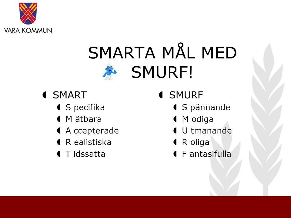 SMARTA MÅL MED SMURF! SMART SMURF S pecifika M ätbara A ccepterade