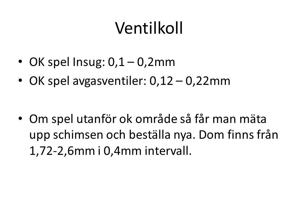Ventilkoll OK spel Insug: 0,1 – 0,2mm