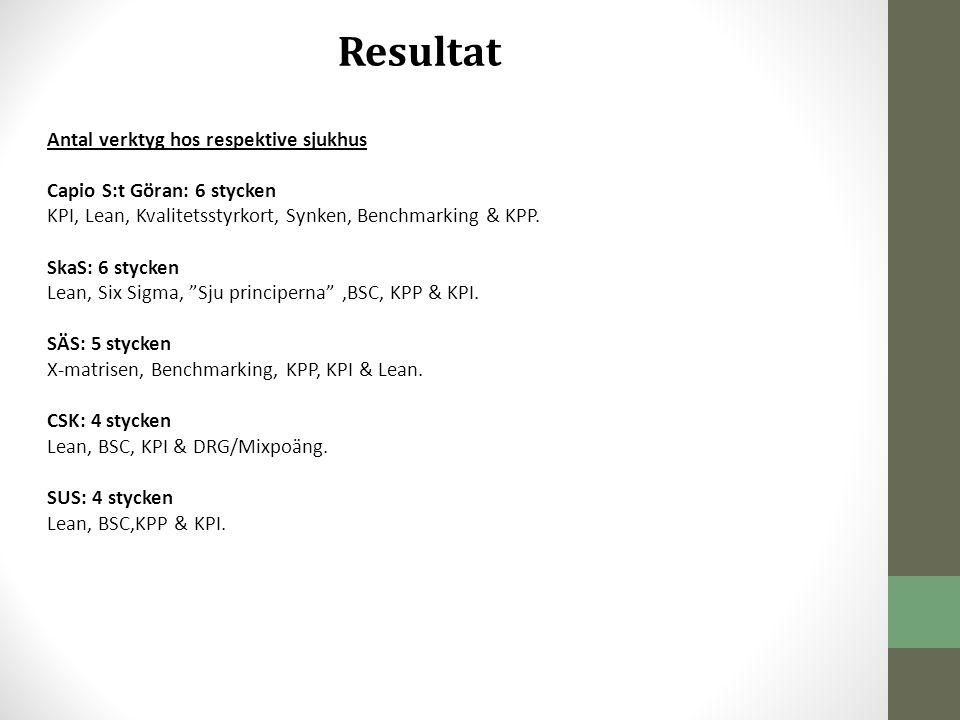 Resultat Antal verktyg hos respektive sjukhus