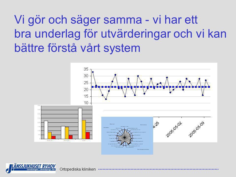 Vi gör och säger samma - vi har ett bra underlag för utvärderingar och vi kan bättre förstå vårt system
