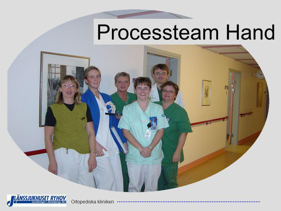 Processteam Hand