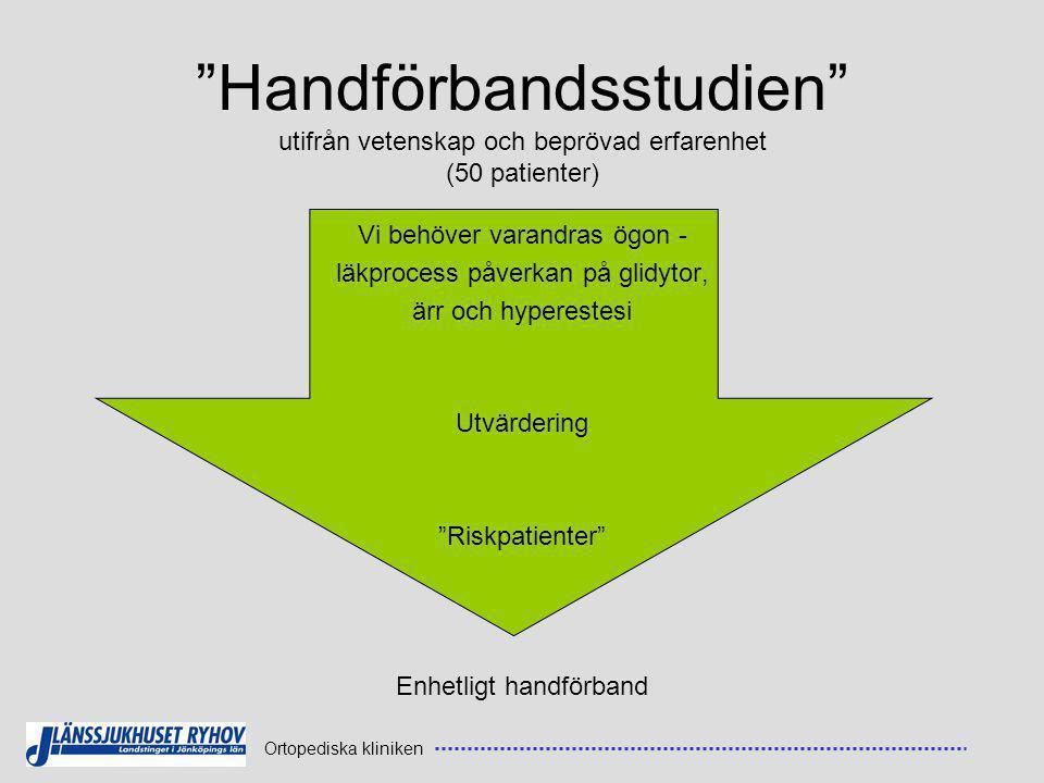 Handförbandsstudien utifrån vetenskap och beprövad erfarenhet (50 patienter)