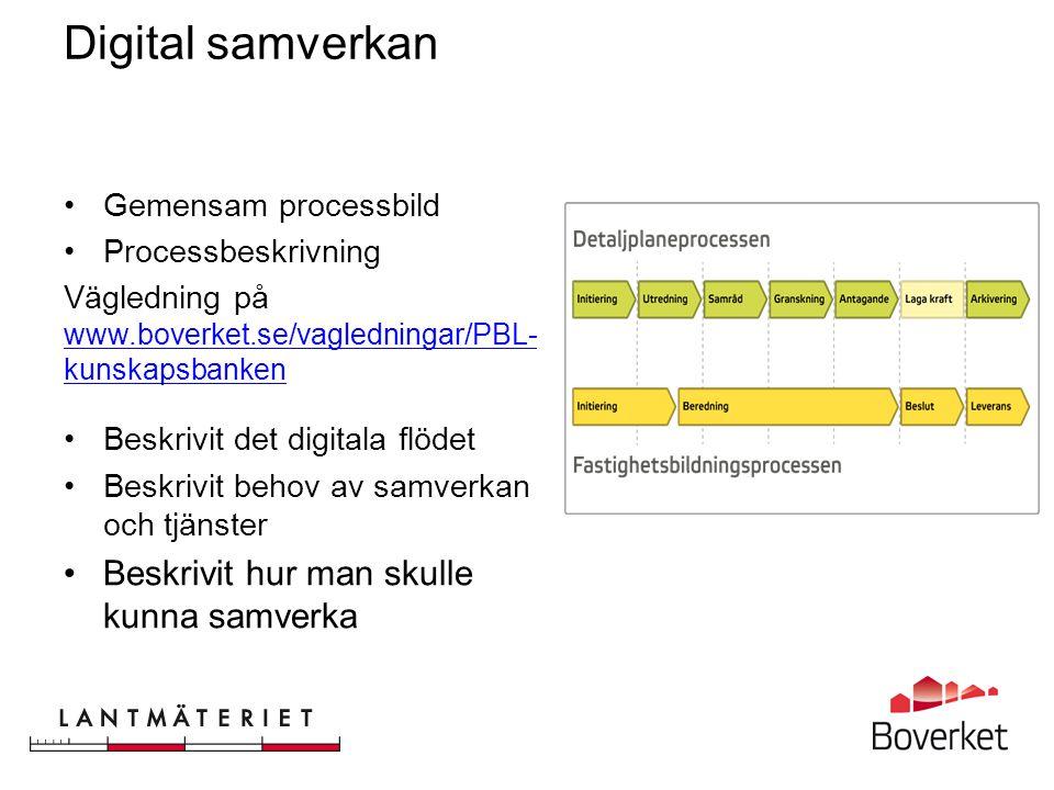 Digital samverkan Beskrivit hur man skulle kunna samverka