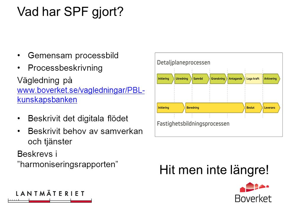 Vad har SPF gjort Hit men inte längre! Gemensam processbild