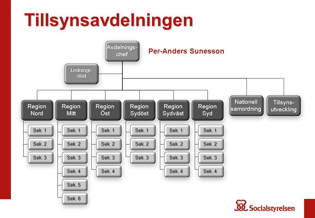 Tillsynsavdelningen Per-Anders Sunesson Avdelnings- chef