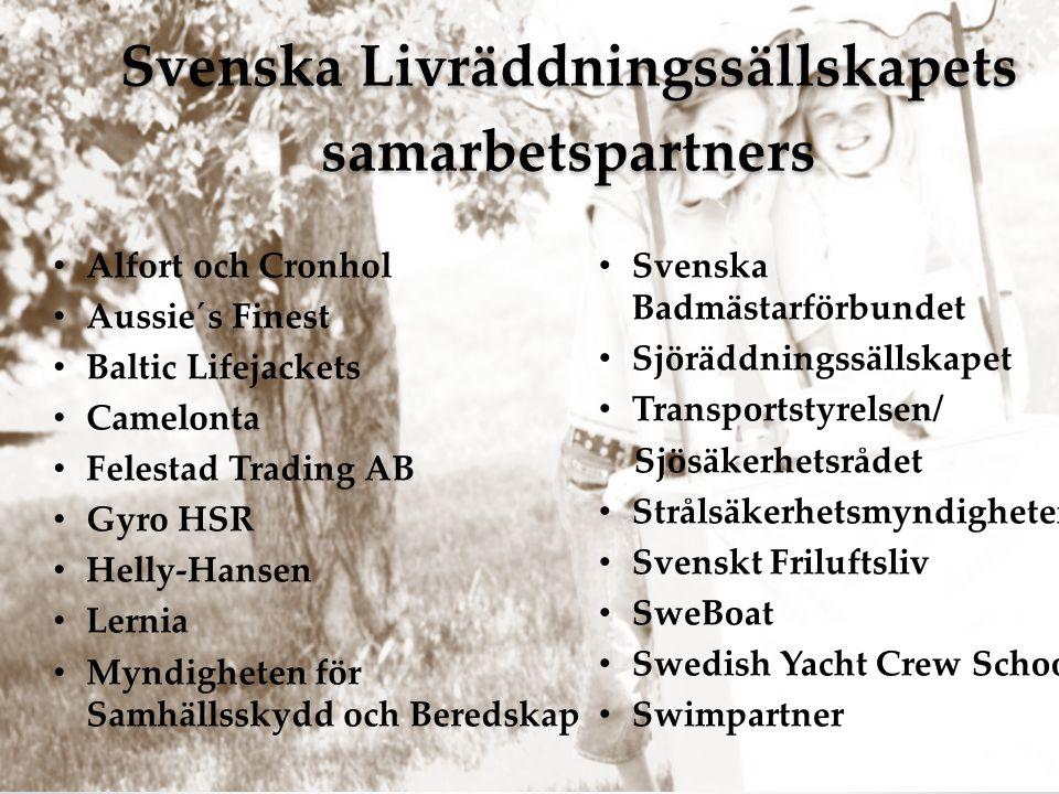 Svenska Livräddningssällskapets samarbetspartners