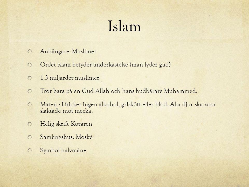 Islam Anhängare: Muslimer