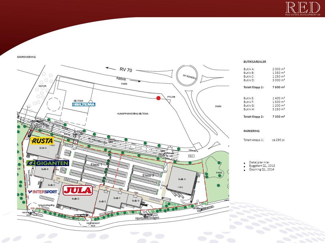 BUTIKSAREALER Butik A: 2 000 m² Butik B: 1 350 m² Butik C: 1 250 m²